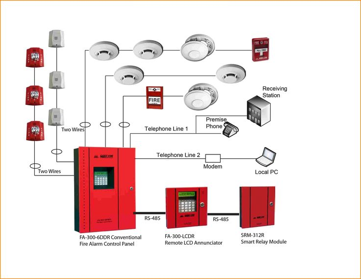 Wiring Diagram Car Horn Relay Bookingritzcarlton Info Fire Alarm System Alarm Systems For Home Fire Alarm