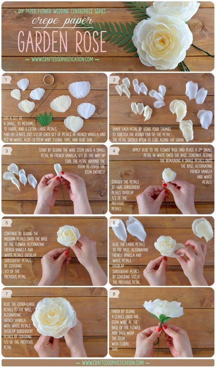 Diy Krepp Papier Garten Rose Tutorial Von Crafted Sophistication Pinterest Papierblumen Basteln Blumen Basteln Papierrosen