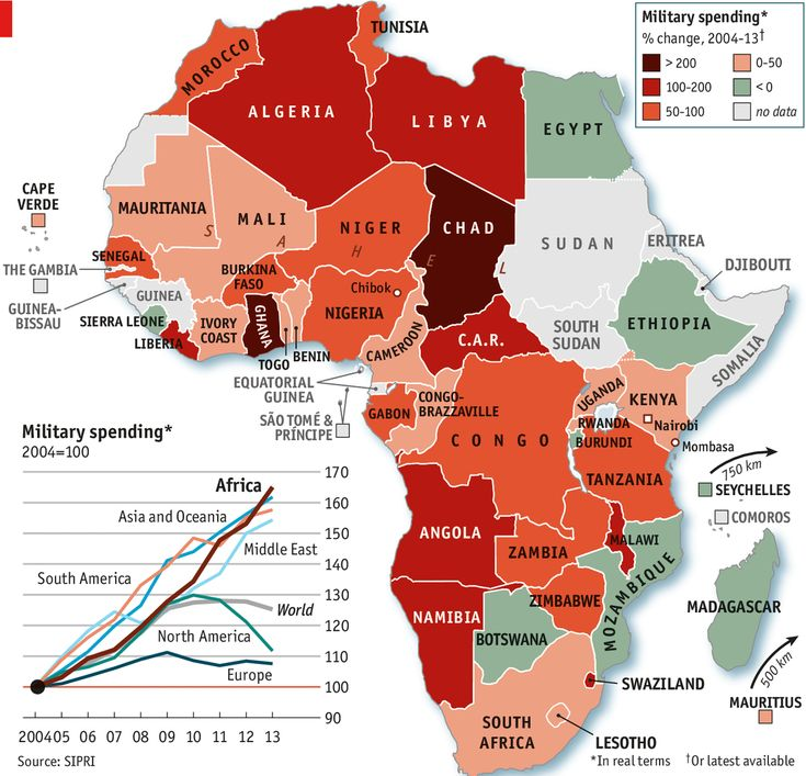 arms and the african military spendingmaps