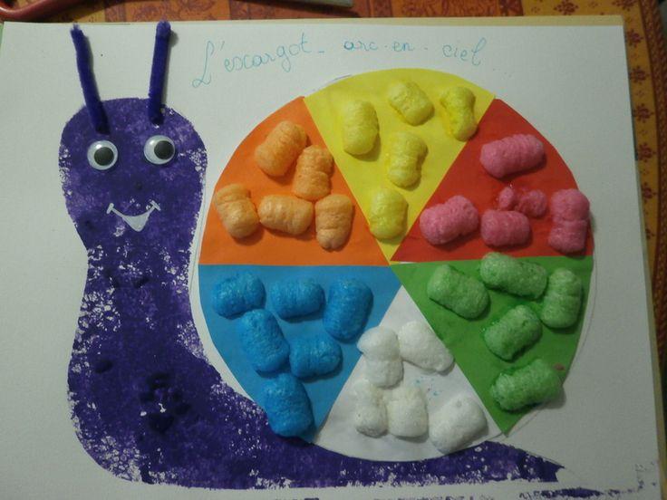 escargot arc en ciel : idée bricolage maternelle