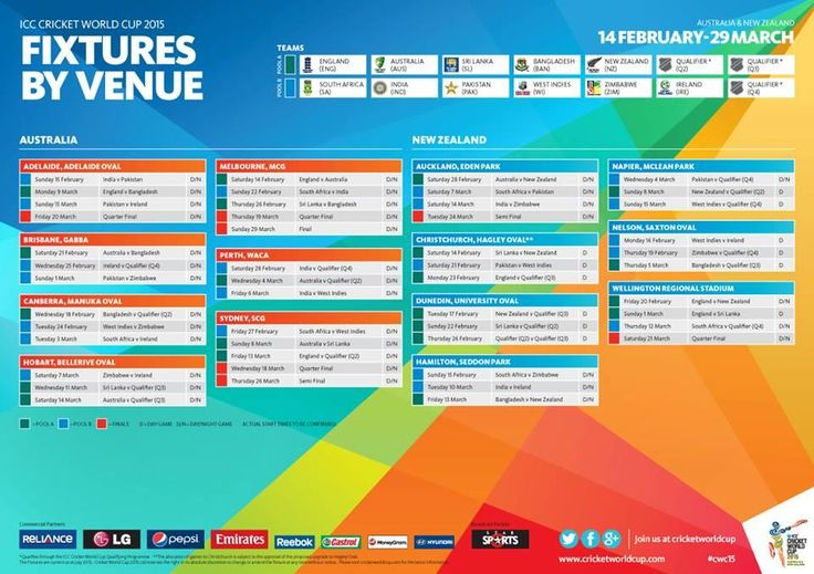 InfoWorld : World Cup 2015 Schedule Time Table Download Pdf