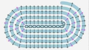 Image result for how to crochet an oval
