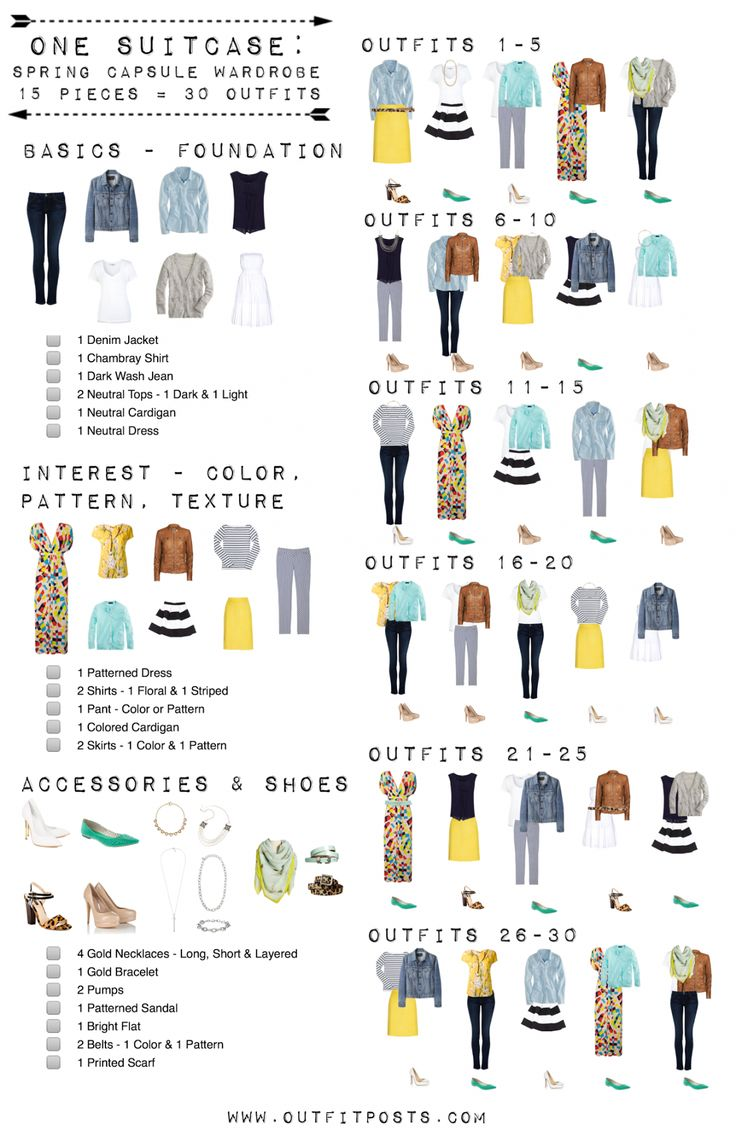 Spring/summer capsule wardrobe example from Outfit Posts. I really like her approach of foundation pieces plus a few to add interest.