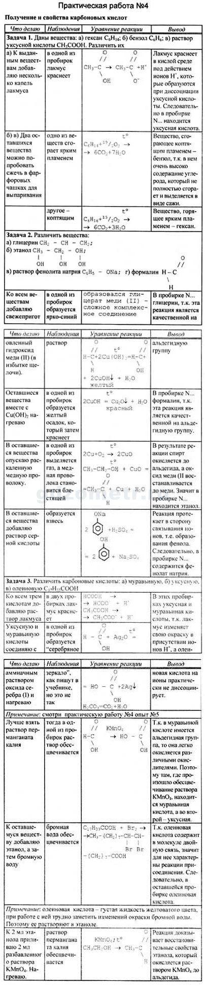 По 10 решебник класс работ химии рудзитис практических