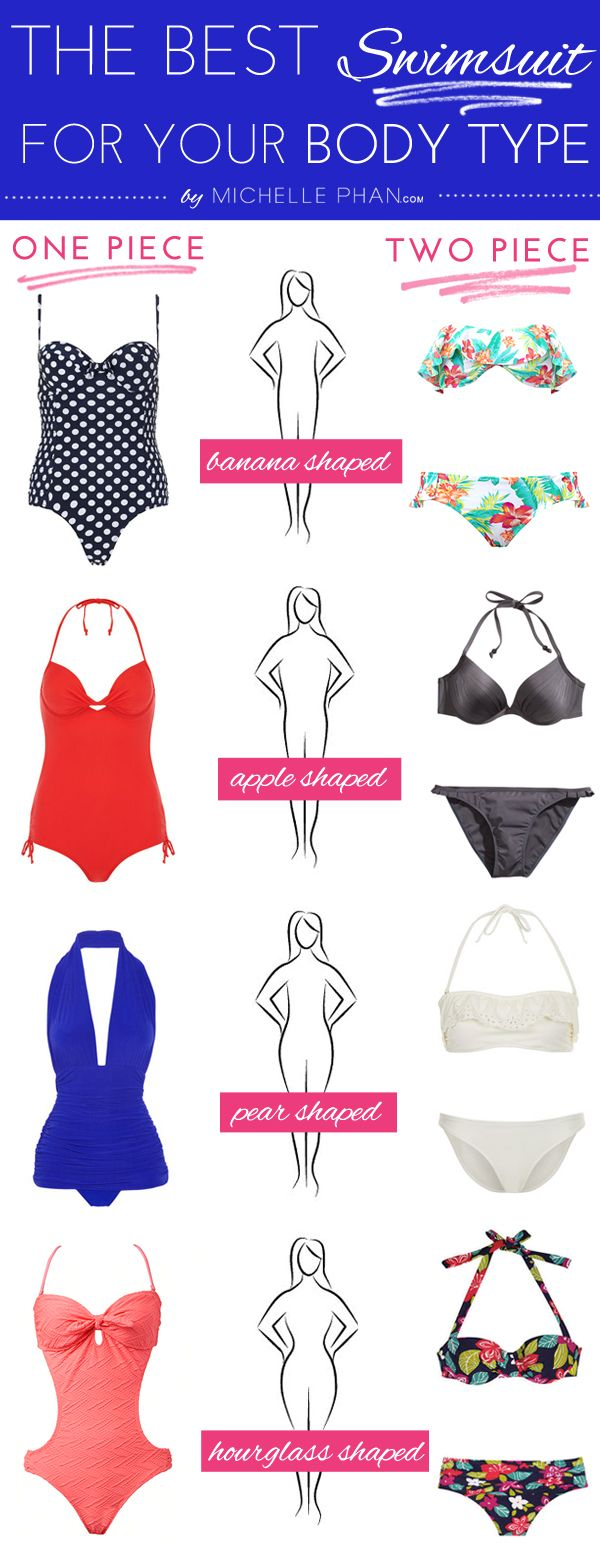 A simple guide on how to find the  best swimsuit for your body type