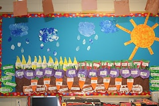 "garden bulletin board- we did something like that, but I love the ""eric carle"" looking clouds and sun."