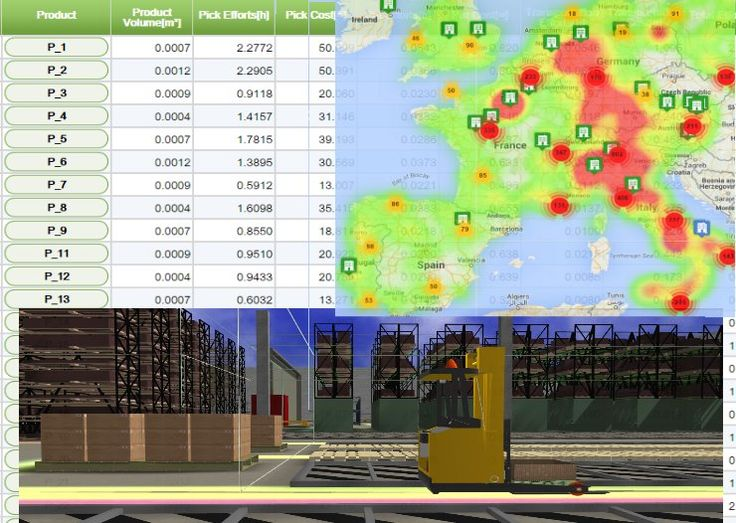 Logistik-Software W2MO optimiert Supply Chain erstmals auf Basis von Big Data - http://www.logistik-express.com/logistik-software-w2mo-optimiert-supply-chain-erstmals-auf-basis-von-big-data-2/