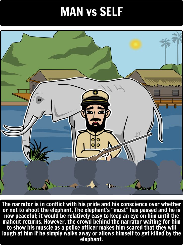 best shooting an elephant images an elephant  examine dilemma internal conflict in george orwell shooting an elephant analysis lesson plans activities include shooting an elephant summary theme