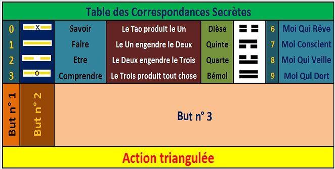 la vie eternelle  - Page 9 29fd841b48be635b1f793273d92b8d52
