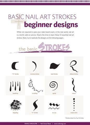 Basic brush strokes