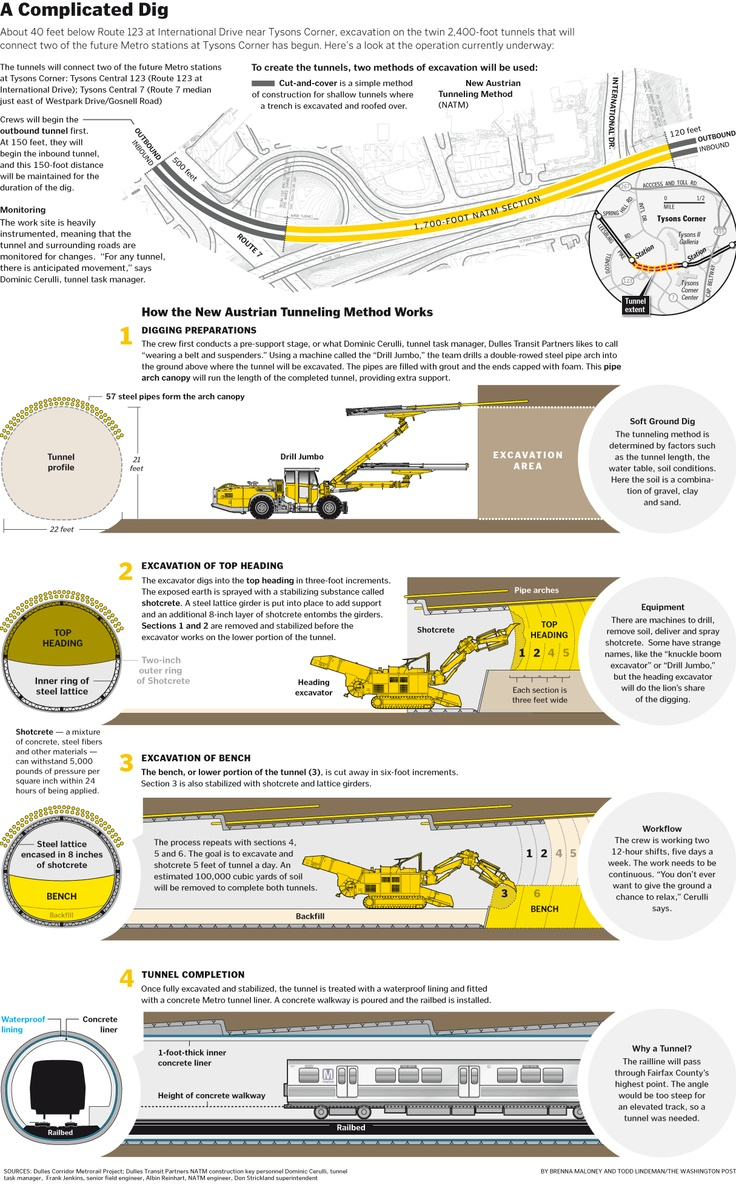 24 best construction tools and equipment images on pinterest