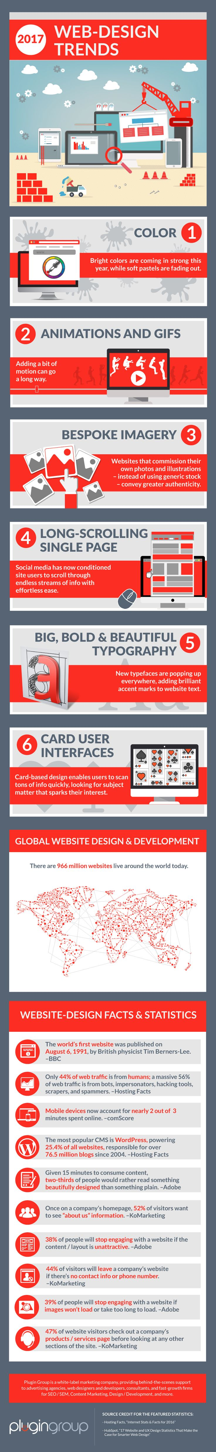 6 Modern Trends to Consider When Creating a New Website #Infographic #WebDesign