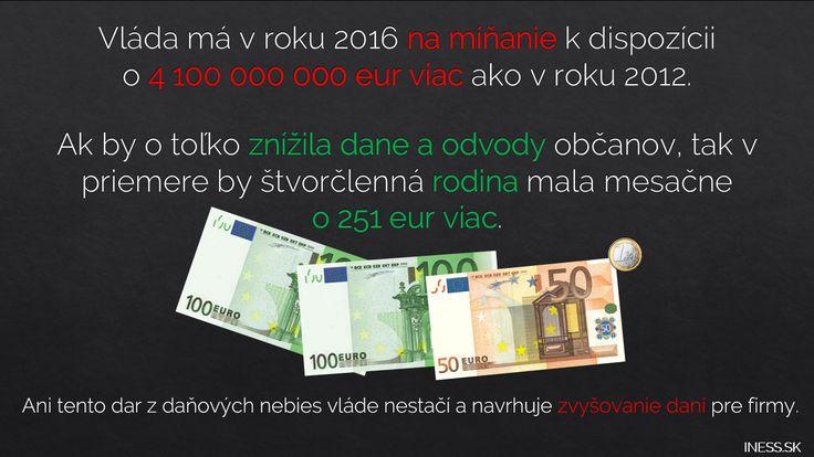 Snaha vlády vyberať stále viac peňazí vyvoláva dojem, že na slovenský rozpočet udrela ďalšia hlboká finančná kríza. V skutočnosti sa vláda topí v nečakane vysokých príjmoch. Pocítili ste to? #danovymasaker