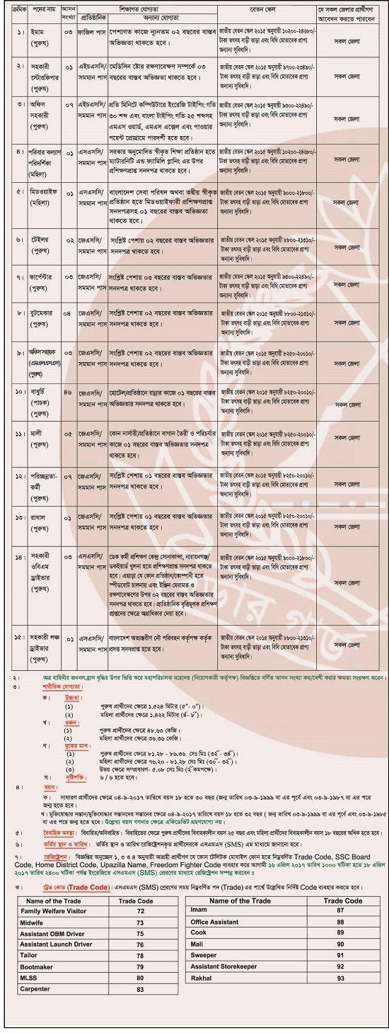 best ideas about job circular textile jobs boarder guard bgb job circular 2017 bgb gov bd