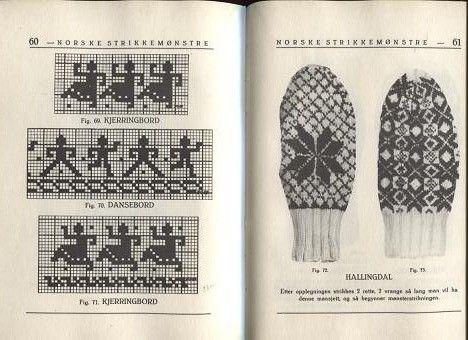 ノルウェーの編み物パターン NORSKE STRIKKEMØNSTRE - 旅する本屋 古書玉椿のショッピングサイト 北欧&東欧の手芸書・絵本・アートブック・雑貨