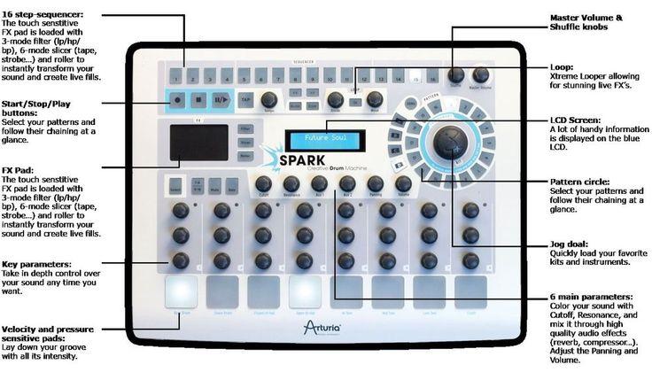 Arturia Spark Creative Drum Machine W/ SOFTWARE and Manual #Arturia