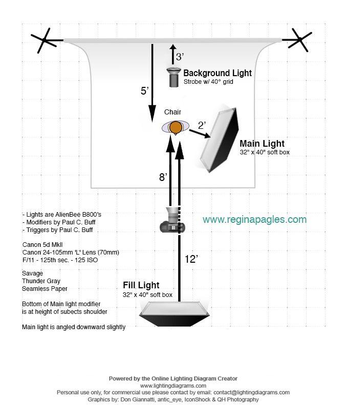 Lighting Diagram / Regina Pagles | by Shineylewis
