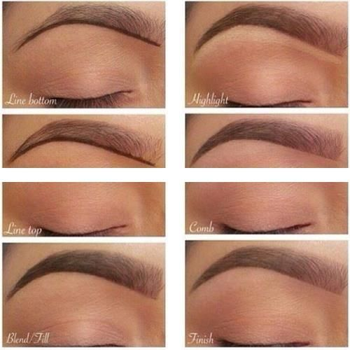 Eyebrow Kit | Which Eyebrow Shape | How To Do Your Own ...
