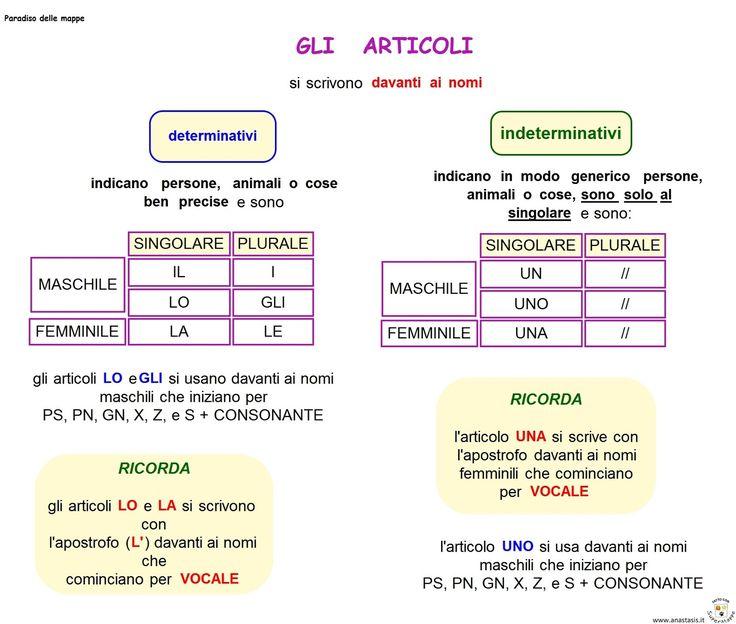 GLI+ARTICOLI+2.jpg 1.600×1.357 pixel