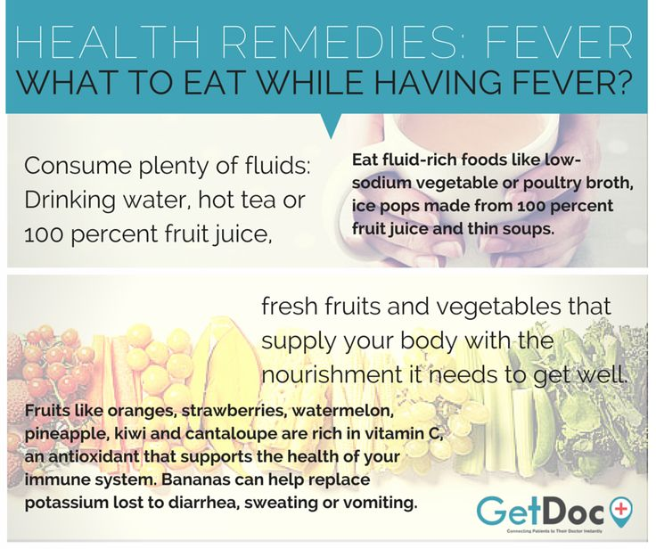 Do you know what should you eat if you are having fever? www.GetDoc.my | Easier and Faster Way to Find Your Nearby Doctor. Anytime. Anywhere.