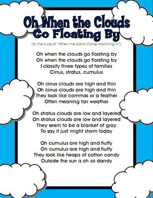 *Teaching Maddeness* - cloud types song printable