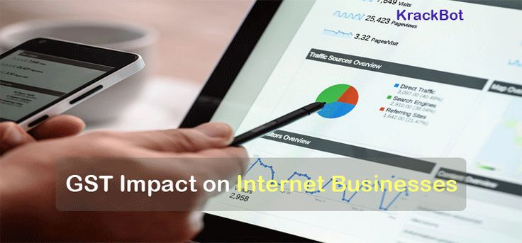 Do you provide services or sell goods online? Are you aware of new tax GST in India and its overall impact on the economy? Well, you can feel the heat due to the impact of Goods & Service Tax (…