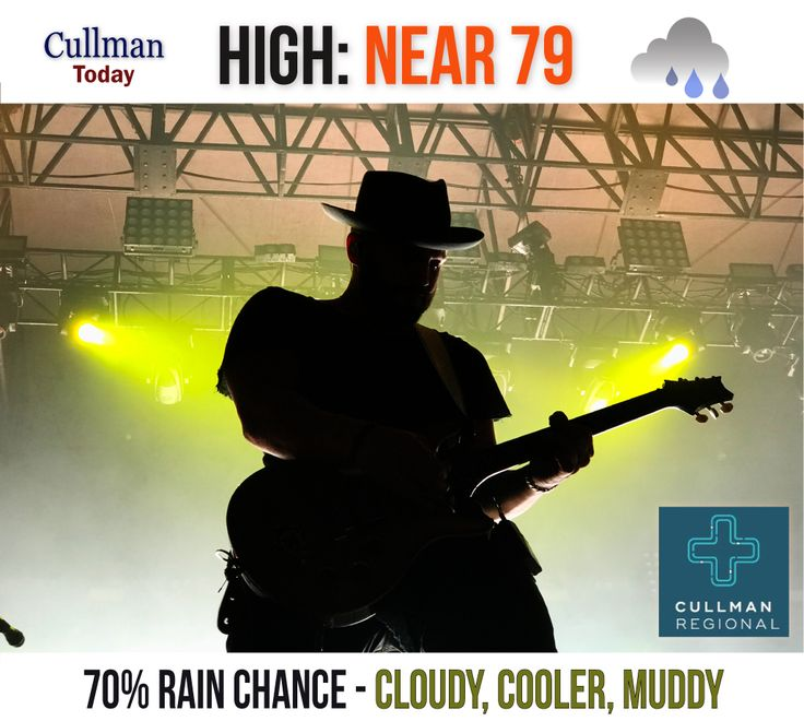 """CULLMAN COUNTY WEATHER Sunday June 4 2017  CLOUDS, RAIN, MUD, HANGOVER (for some) - High 80°  TODAY: Cullman County weather is on pace to generate plenty of mud with a 70% chance of rain showers and possibly a thunderstorm after 10 am or so.  Skies will be almost entirely cloudy. Temperatures will struggle to reach 80°. South wind around 5 mph.   New rainfall amounts up 1/4"""" expect with more under thunderstorms."""