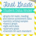 ***Updated June 17, 2014***  Note: This product is aligned with the Common Core and contains a checklist with all of the Common Core Standards. Ple...