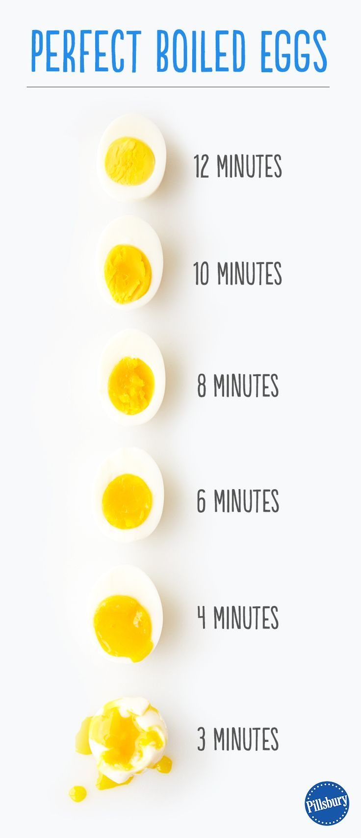 Whether you love hard boiled eggs or soft boiled eggs, Easter eggs or everyday eggs, egg salad or deviled eggs — anyone can master the art of the perfect boiled egg. Wondering how long to boil eggs? Pillsbury's handy timing chart and no-fail guide are just what you need!