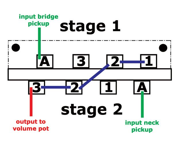 hot rod tele wiring diagram free vehicle diagrams pdf 111 best bass & gitarren - elektronik images on pinterest | guitars, guitar building and music