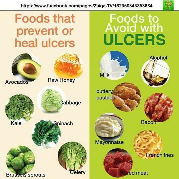 List Of Foods Not To Eat With Peptic Ulcer