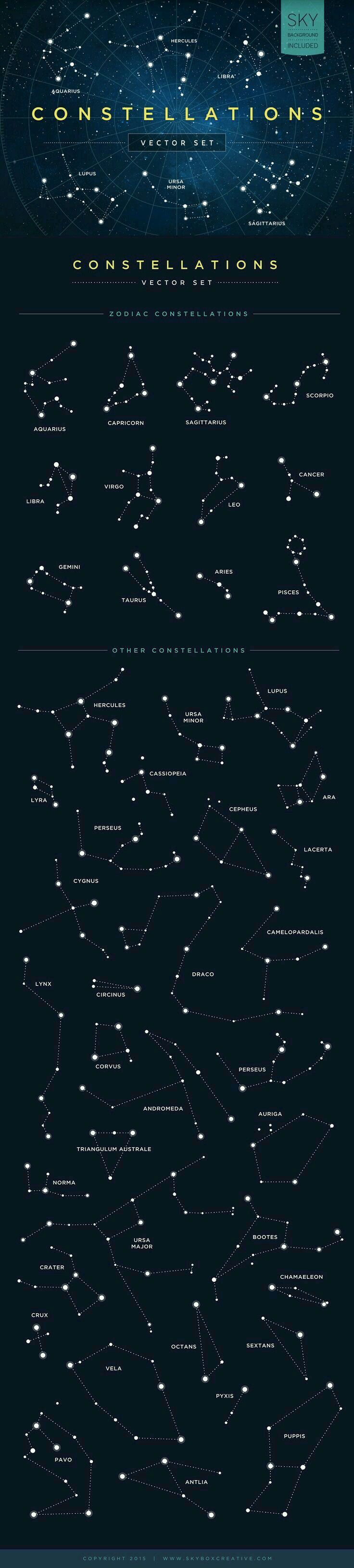 Constellation tattoo idea