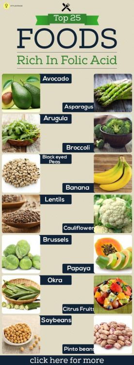 Foods that are rich in folic acids include avocado, arugula, broccoli, black eyes pease, banana, lentils, cauliflower, brussels, papaya, okra, citrus fruits, soybeans, and pinto beans.