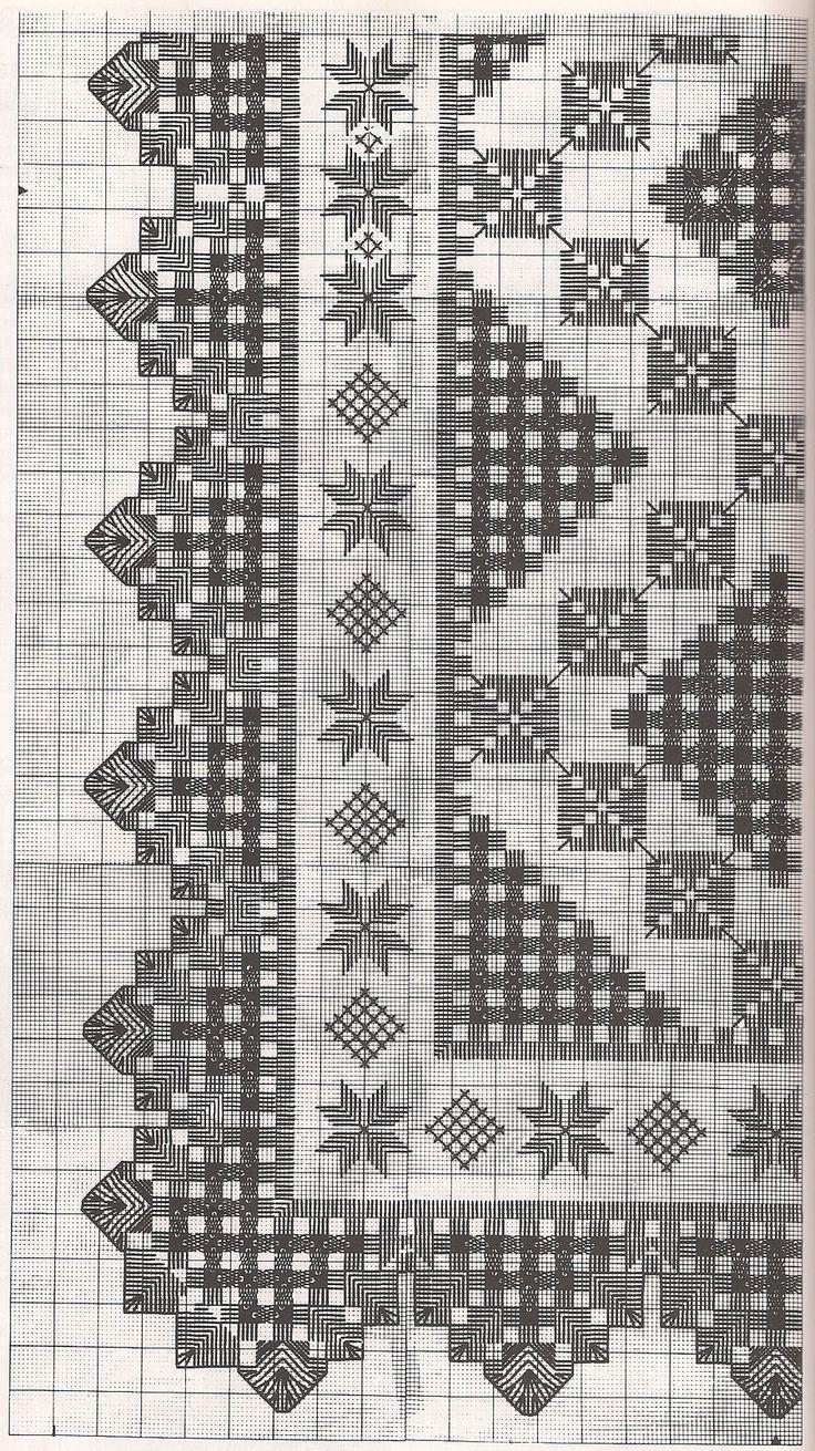 Hardanger, Charts, Html - Picmia