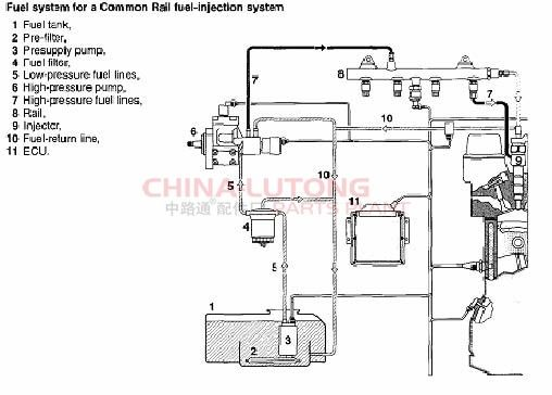 discover ideas about cummins  march 2019  schematic of 2003 2500 dodge fuel  system