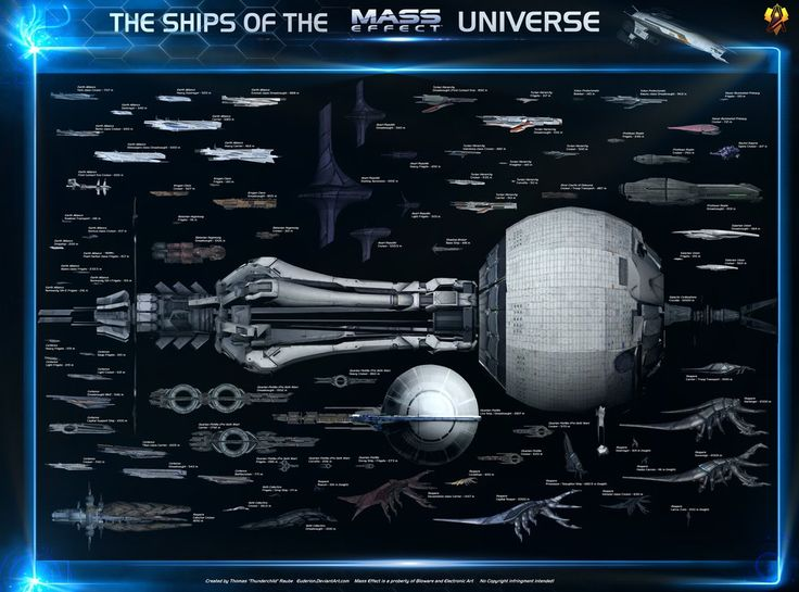 Ultimate Mass Effect Starship Size Comparison by Euderion on deviantART