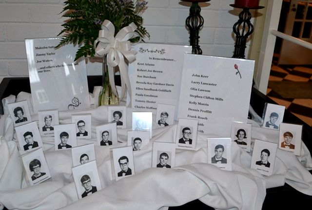 In loving memory of those classmates we have lost.  You are still in our hearts.