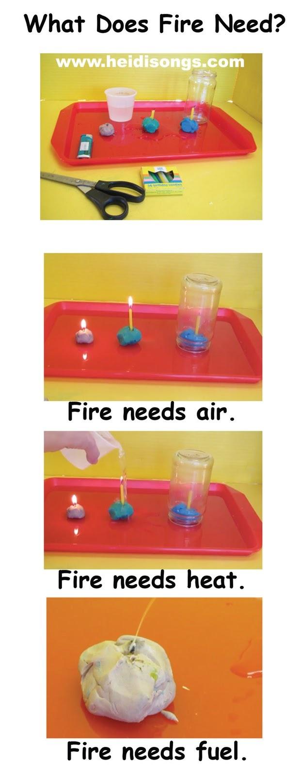 October Fire Safety Science: deepen understanding