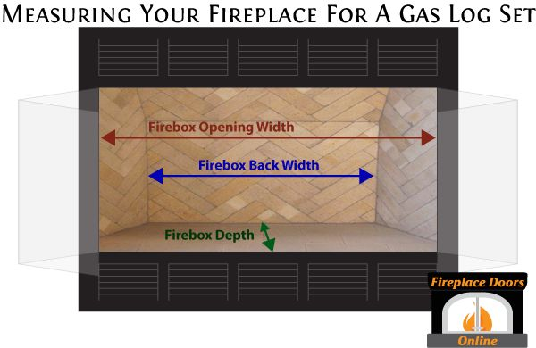 Measuring your fireplace for a gas log set.