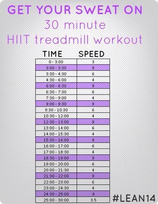 30 min HIIT Treadmill Workout