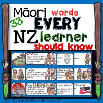 "These 33  te reo Maori words are a great way to introduce The Treaty of Waitangi. With the whakatauki as a centre to your word wall, this resource will make a great focal point for any unit about ""People"".The study of Maori history-Te takanga o te wa, meets the aspirations of the NZC the curriculum principles of the Treaty of Waitangi, inclusion, and cultural diversity, and the core curriculum values."