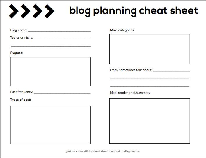 Blog Business Plan Series