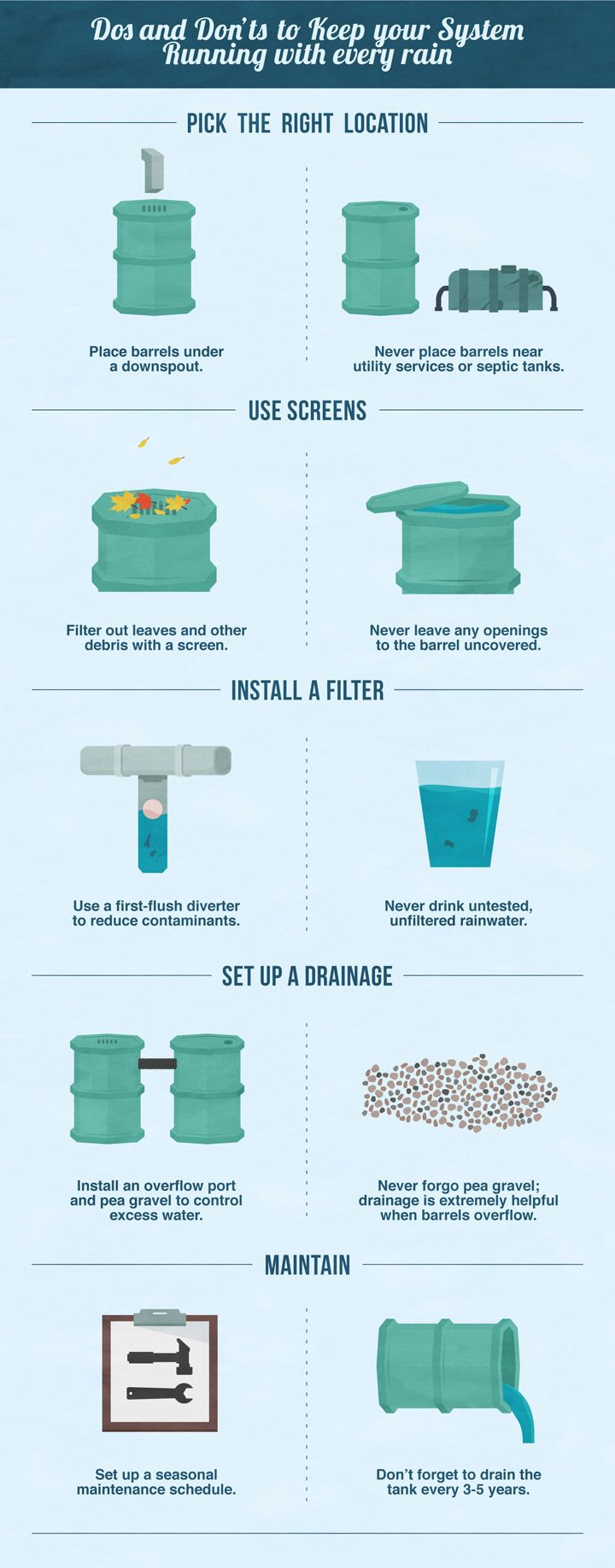 Why Everyone Should Care About Rainwater Harvesting #rain #rainharvesting
