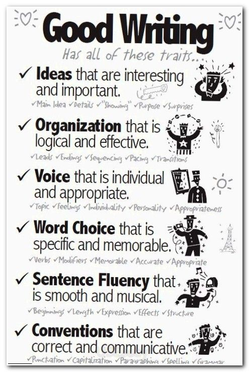Topics Write About School