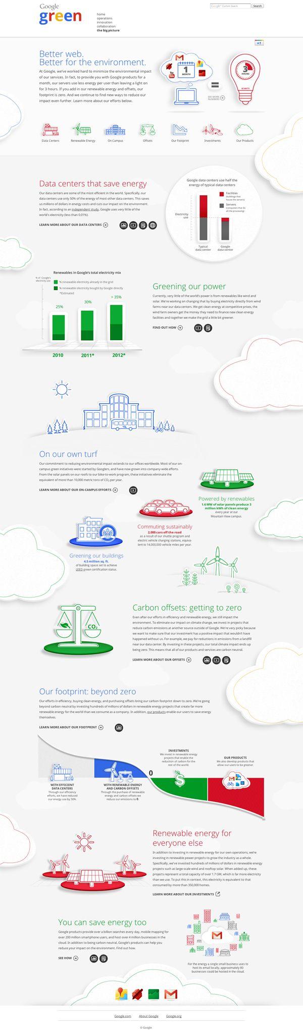 one page scrolling / Google Green by Joe Branton
