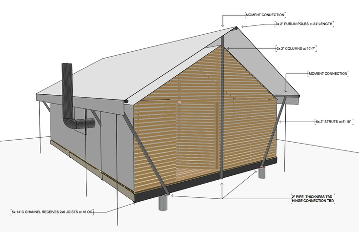 skinned wall tent structure | insulated tent project | Pinterest | Wall tent and Tents  sc 1 st  Pinterest & skinned wall tent structure | insulated tent project | Pinterest ...