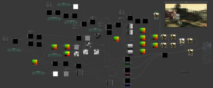 Shader Forge - A visual, node-based shader editor | Page 83 | Unity Community
