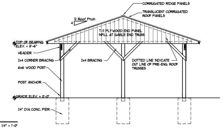 ZTFhMTlh Floor Plans Carports furthermore Ontario Post Beam Custom Cabins Garages further 3 Car Garage With Apartment in addition Rv Garage Plans And Designs in addition Blueprints For A Shed Discover The Best Way To Construct Your Sheds Employing Free Shed Plans. on wood carport kits