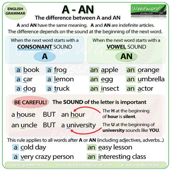 85 best grammar power images on pinterest grammar handwriting difference between assume and - Difference Between Assume And Presume