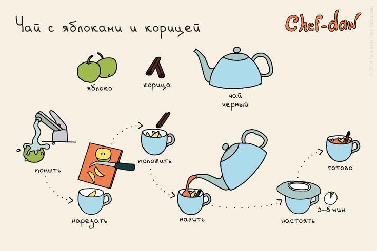 chef_daw_chai_s_korizei_I_yablokom